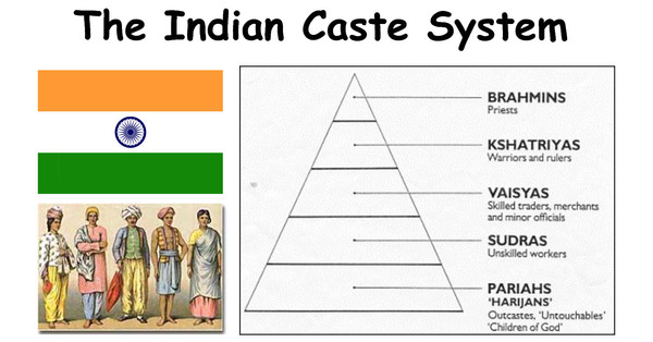 The-Indian-Caste-System.jpg