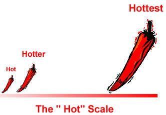 hot_scale.jpg