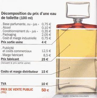prix_revient_parfum.jpg